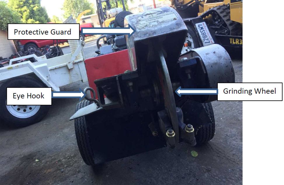 A photo shows the front end of a red metal machine on two wheels. An eye hook at the lower left side is labeled, as is a grinding wheel at the bottom, and a protective guard above the grinding wheel.