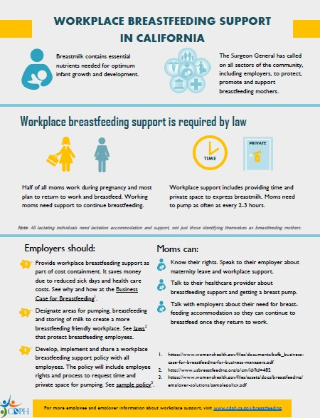 BFP-Knowing-Your-Breastfeeding-Rights-Parent